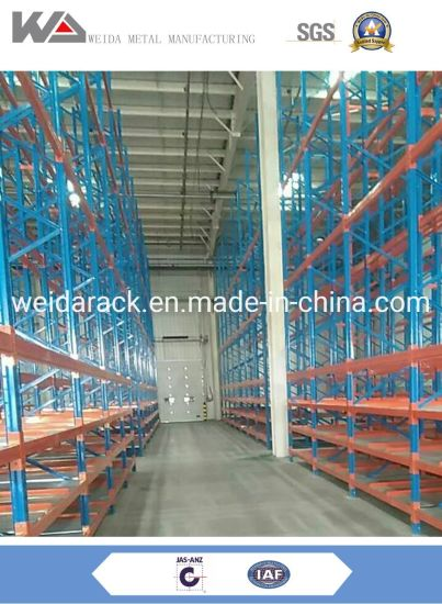 Most Popular Heavy Duty Racks for Warehouse