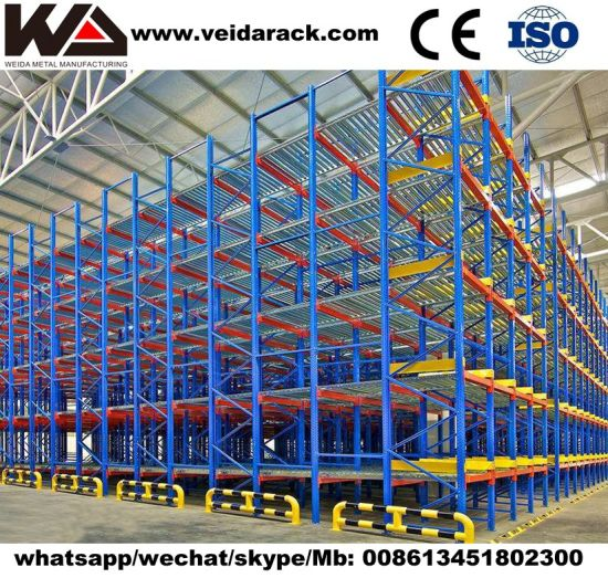 China Warehouse Gravity Rack