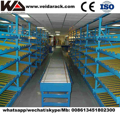 Industrial Gravity Flow Racking System