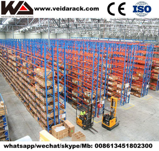 Warehouse Narrow Aisle Pallet Racking